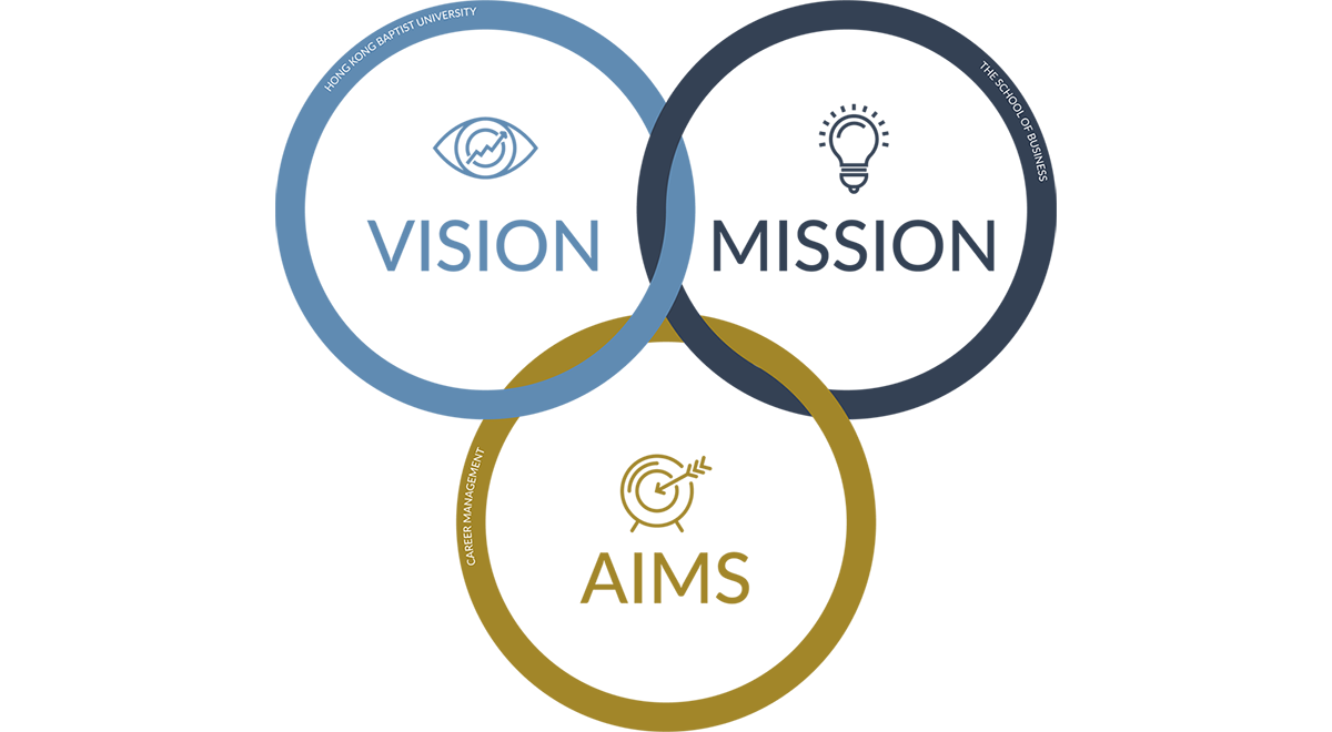 VISION MISSION AIMS